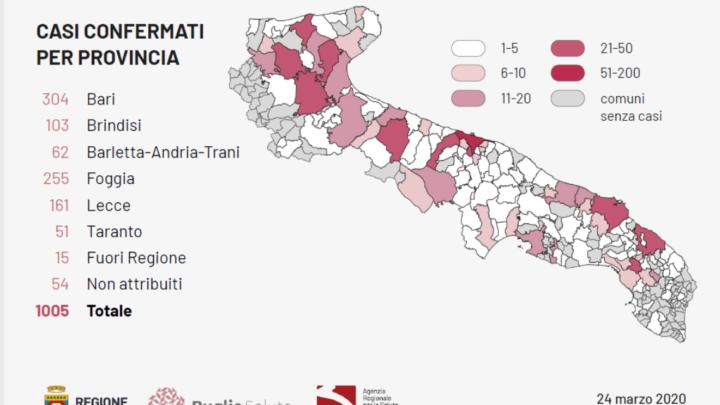 Covid-19 Puglia – Bollettino epidemiologico del 29 marzo 2020
